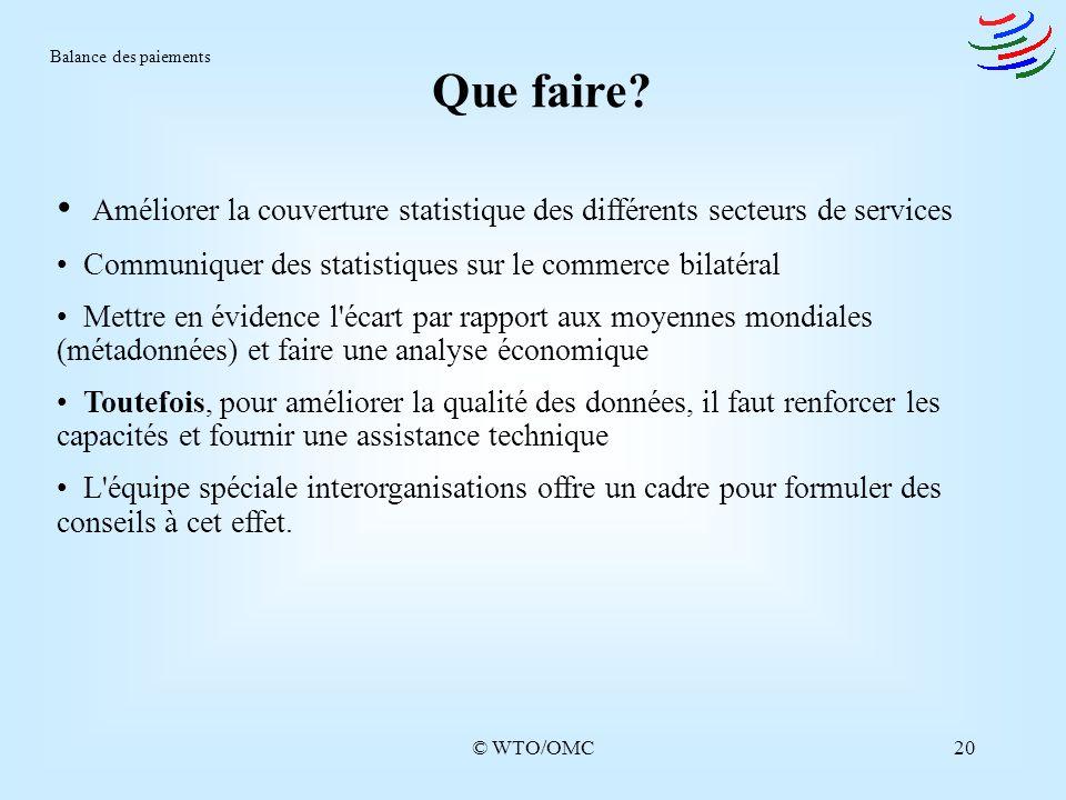 © WTO/OMC20 Que faire? Balance des paiements Améliorer la couverture statistique des différents secteurs de services Communiquer des statistiques sur