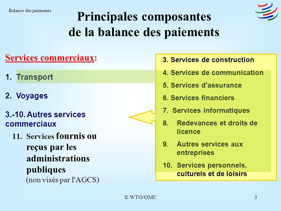 © WTO/OMC3 3. Services de construction 4. Services de communication 5. Services d'assurance 6. Services financiers 7. Services informatiques 8.Redevan