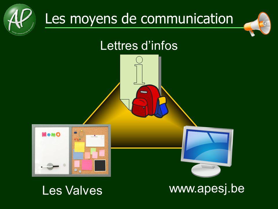 Les moyens de communication Les Valves www.apesj.be Lettres d'infos