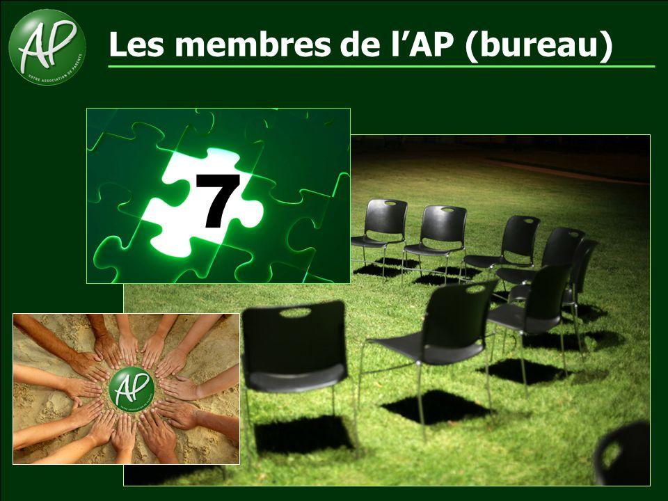 Les membres de l'AP (bureau) 7