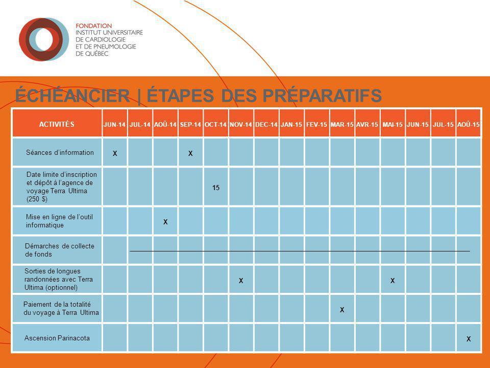 ÉCHÉANCIER   ÉTAPES DES PRÉPARATIFS ACTIVITÉS JUN-14JUL-14AOÛ-14SEP-14OCT-14NOV-14DEC-14JAN-15FEV-15MAR-15AVR-15MAI-15JUN-15JUL-15AOÛ-15 Séances d'inf