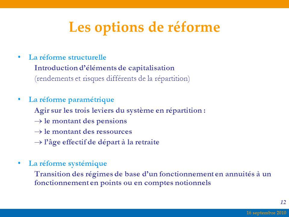 16 septembre 2010 12 Les options de réforme La réforme structurelle Introduction d'éléments de capitalisation (rendements et risques différents de la