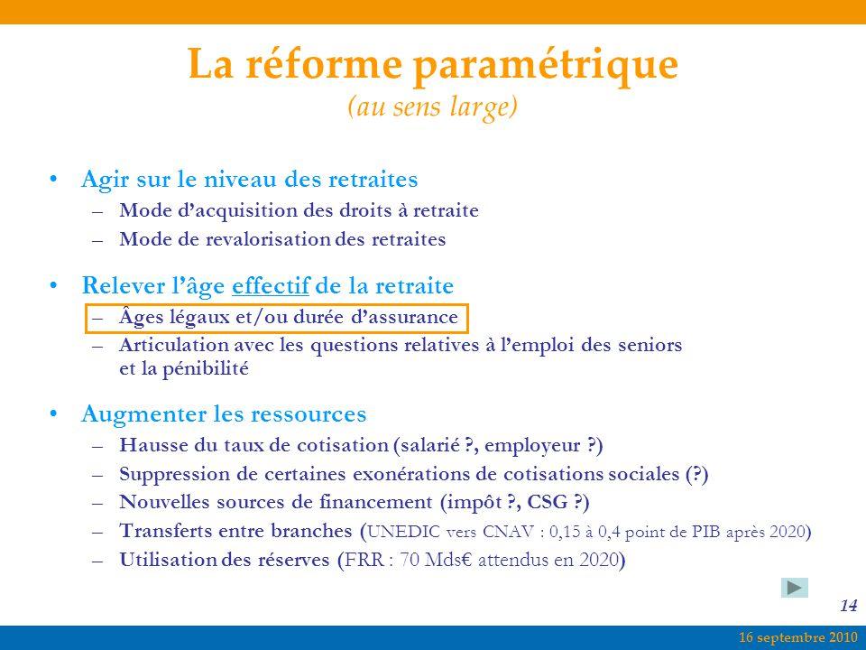 16 septembre 2010 14 La réforme paramétrique (au sens large) Agir sur le niveau des retraites –Mode d'acquisition des droits à retraite –Mode de reval