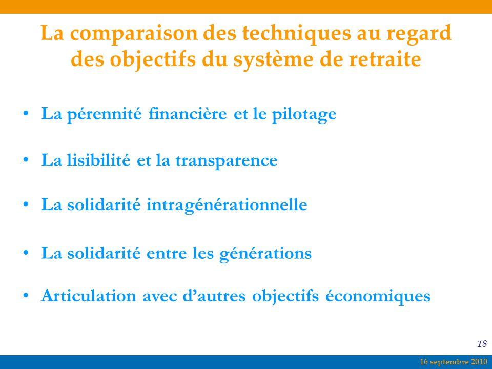 16 septembre 2010 18 La comparaison des techniques au regard des objectifs du système de retraite La pérennité financière et le pilotage La lisibilité