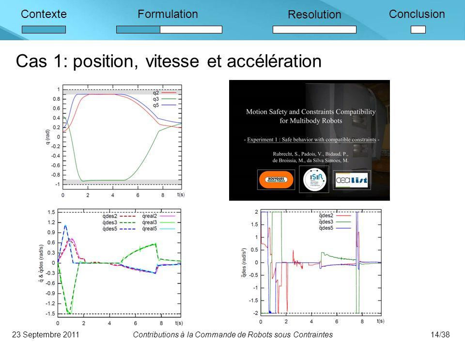 ContexteFormulation Resolution Conclusion Cas 1: position, vitesse et accélération 23 Septembre 2011Contributions à la Commande de Robots sous Contraintes14/38