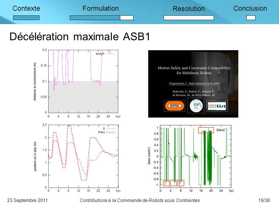 ContexteFormulation Resolution Conclusion Décélération maximale ASB1 23 Septembre 2011Contributions à la Commande de Robots sous Contraintes19/38
