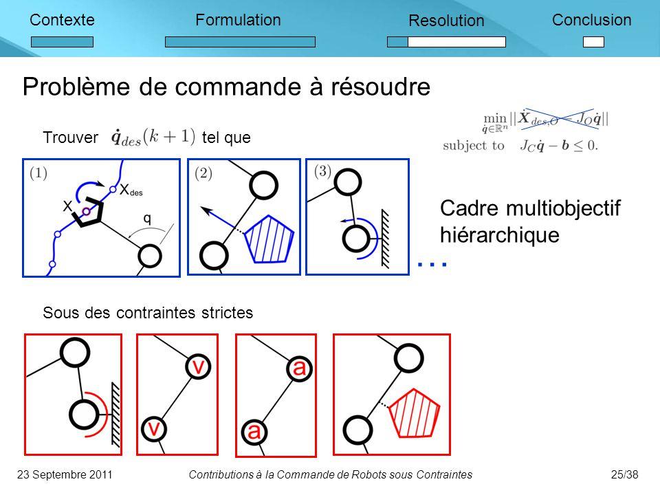 ContexteFormulation Resolution Conclusion Problème de commande à résoudre 23 Septembre 2011Contributions à la Commande de Robots sous Contraintes25/38 Trouver tel que Sous des contraintes strictes … Cadre multiobjectif hiérarchique
