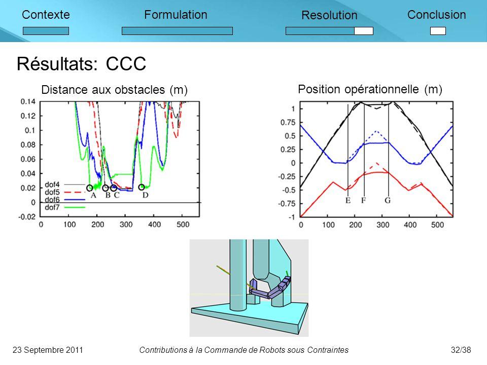 ContexteFormulation Resolution Conclusion Résultats: CCC 23 Septembre 2011Contributions à la Commande de Robots sous Contraintes32/38 Distance aux obstacles (m) Position opérationnelle (m)