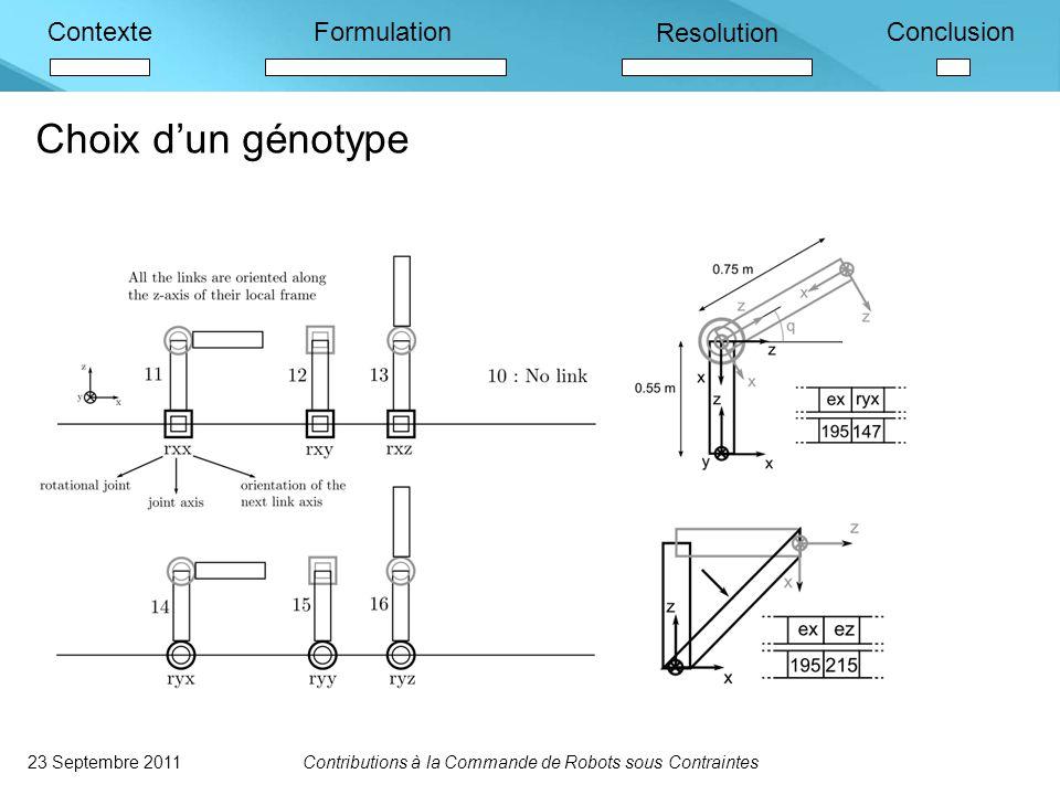 ContexteFormulation Resolution Conclusion Choix d'un génotype 23 Septembre 2011Contributions à la Commande de Robots sous Contraintes