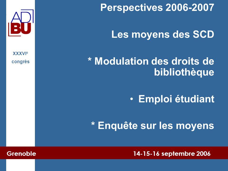 Grenoble 14-15-16 septembre 2006 XXXVI è congrès Perspectives 2006-2007 Les moyens des SCD * Modulation des droits de bibliothèque Emploi étudiant * Enquête sur les moyens