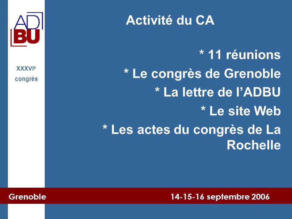 Grenoble 14-15-16 septembre 2006 XXXVI è congrès Activité du CA * 11 réunions * Le congrès de Grenoble * La lettre de l'ADBU * Le site Web * Les actes du congrès de La Rochelle
