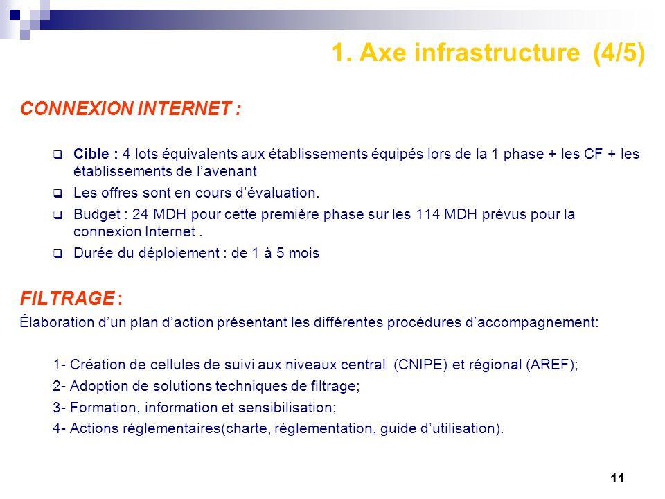 11 CONNEXION INTERNET :  Cible : 4 lots équivalents aux établissements équipés lors de la 1 phase + les CF + les établissements de l'avenant  Les offres sont en cours d'évaluation.