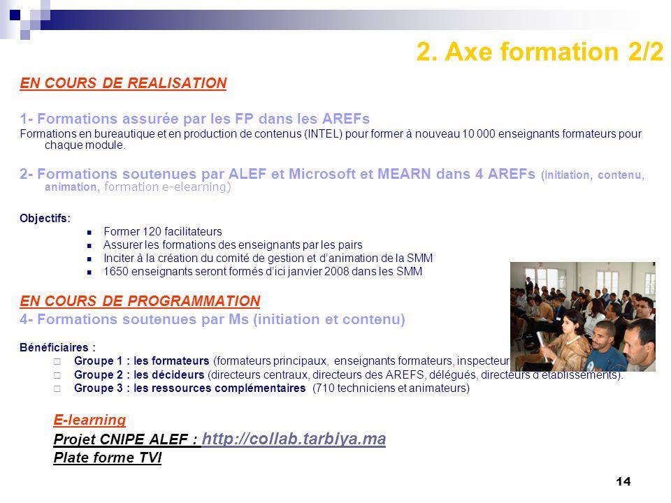 14 EN COURS DE REALISATION 1- Formations assurée par les FP dans les AREFs Formations en bureautique et en production de contenus (INTEL) pour former à nouveau 10 000 enseignants formateurs pour chaque module.