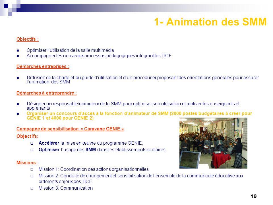 19 1- Animation des SMM Objectifs : Optimiser l'utilisation de la salle multimédia Accompagner les nouveaux processus pédagogiques intégrant les TICE Démarches entreprises : Diffusion de la charte et du guide d'utilisation et d'un procédurier proposant des orientations générales pour assurer l'animation des SMM Démarches à entreprendre : Désigner un responsable/animateur de la SMM pour optimiser son utilisation et motiver les enseignants et apprenants Organiser un concours d'accès à la fonction d'animateur de SMM (2000 postes budgétaires à créer pour GENIE 1 et 4000 pour GENIE 2) Campagne de sensibilisation « Caravane GENIE » Objectifs:  Accélérer la mise en œuvre du programme GENIE;  Optimiser l'usage des SMM dans les établissements scolaires.