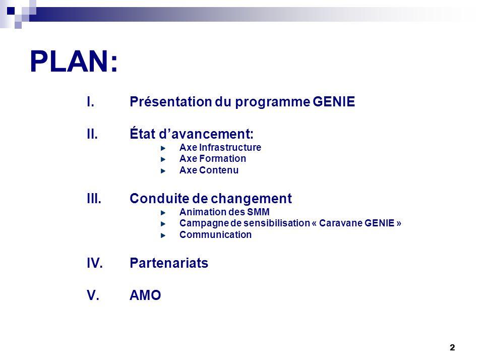 2 PLAN: I.Présentation du programme GENIE II.État d'avancement: Axe Infrastructure Axe Formation Axe Contenu III.Conduite de changement Animation des SMM Campagne de sensibilisation « Caravane GENIE » Communication IV.Partenariats V.AMO