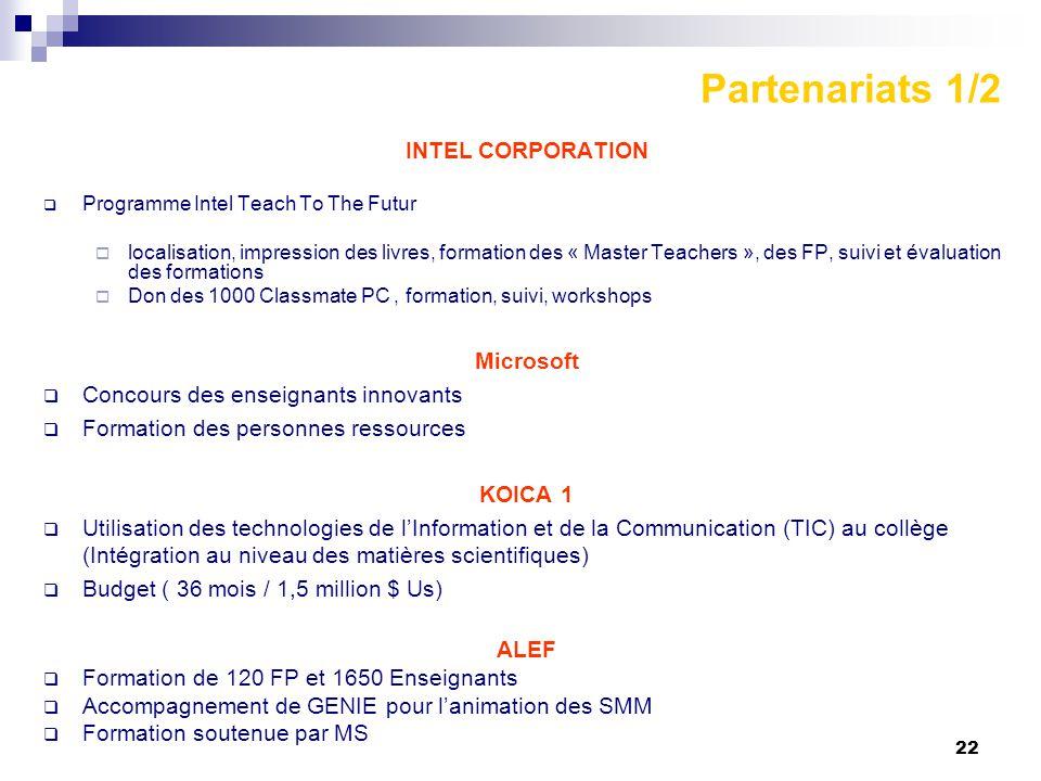 22 INTEL CORPORATION  Programme Intel Teach To The Futur  localisation, impression des livres, formation des « Master Teachers », des FP, suivi et é