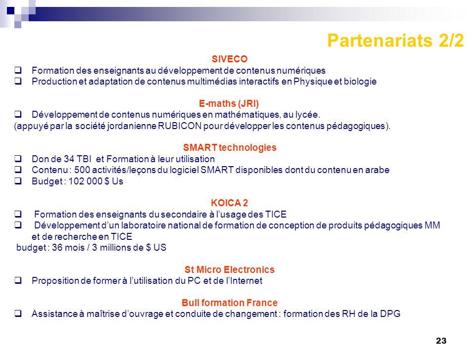 23 SIVECO  Formation des enseignants au développement de contenus numériques  Production et adaptation de contenus multimédias interactifs en Physique et biologie E-maths (JRI)  Développement de contenus numériques en mathématiques, au lycée.