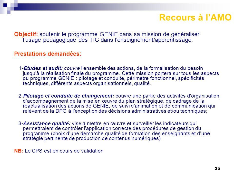 25 Recours à l'AMO Objectif: soutenir le programme GENIE dans sa mission de généraliser l'usage pédagogique des TIC dans l'enseignement/apprentissage.