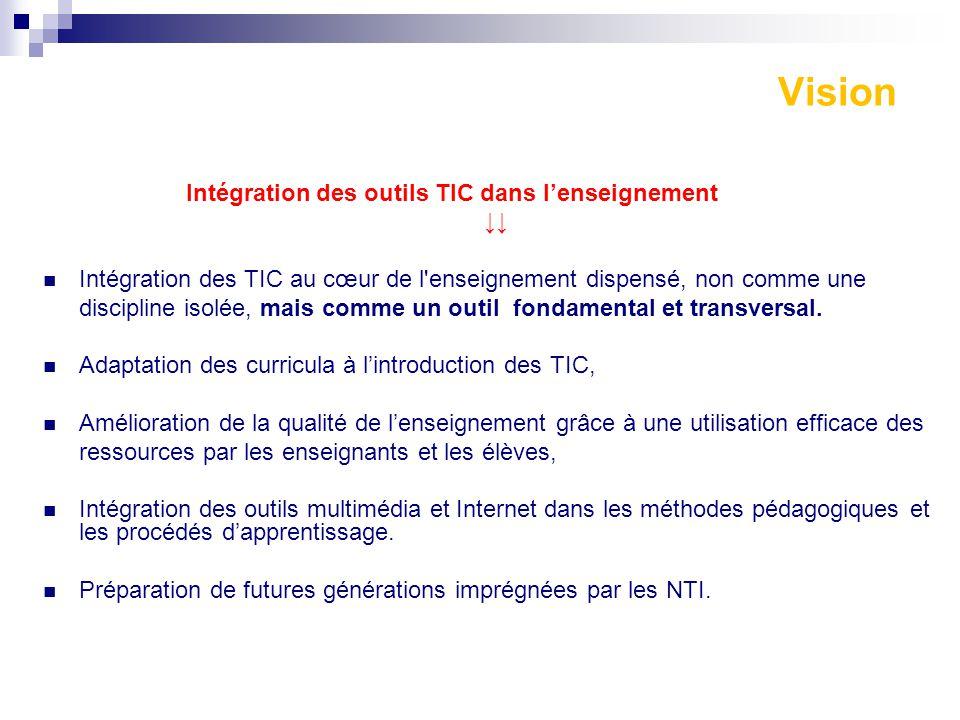 Intégration des outils TIC dans l'enseignement ↓↓ Intégration des TIC au cœur de l enseignement dispensé, non comme une discipline isolée, mais comme un outil fondamental et transversal.