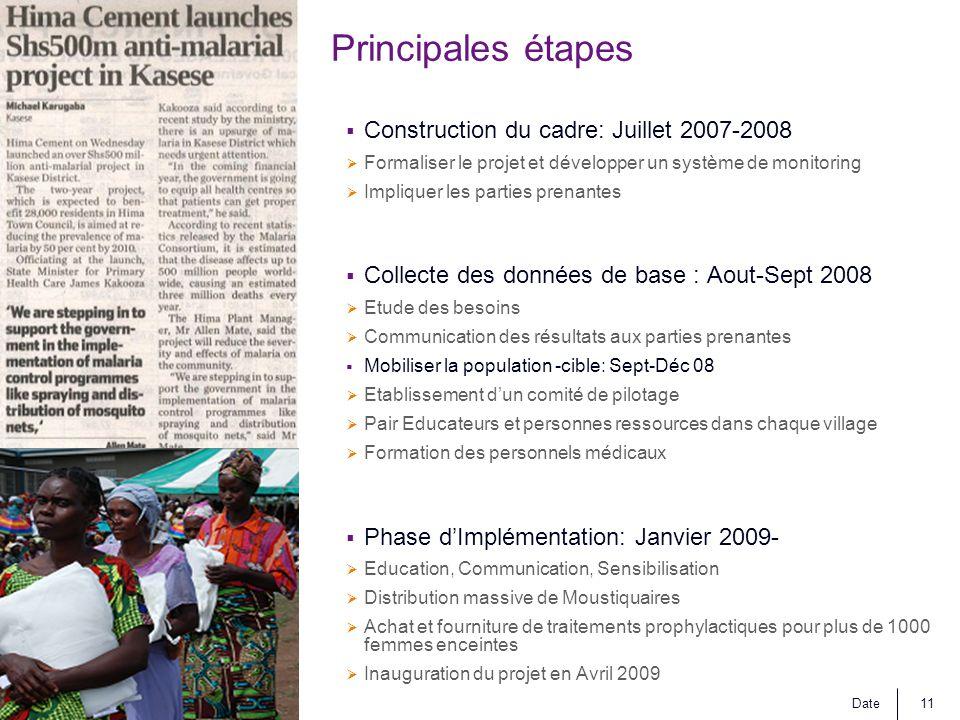 Date11 Principales étapes  Construction du cadre: Juillet 2007-2008  Formaliser le projet et développer un système de monitoring  Impliquer les par