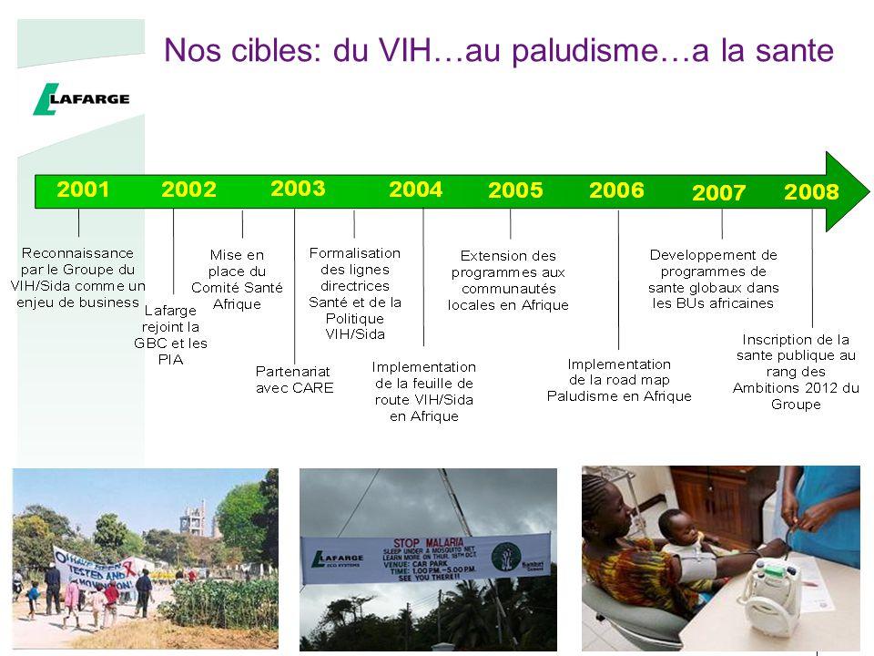 Date4 Nos cibles: du VIH…au paludisme…a la sante
