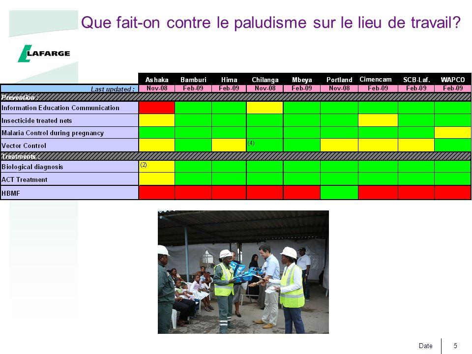 Date5 Que fait-on contre le paludisme sur le lieu de travail?
