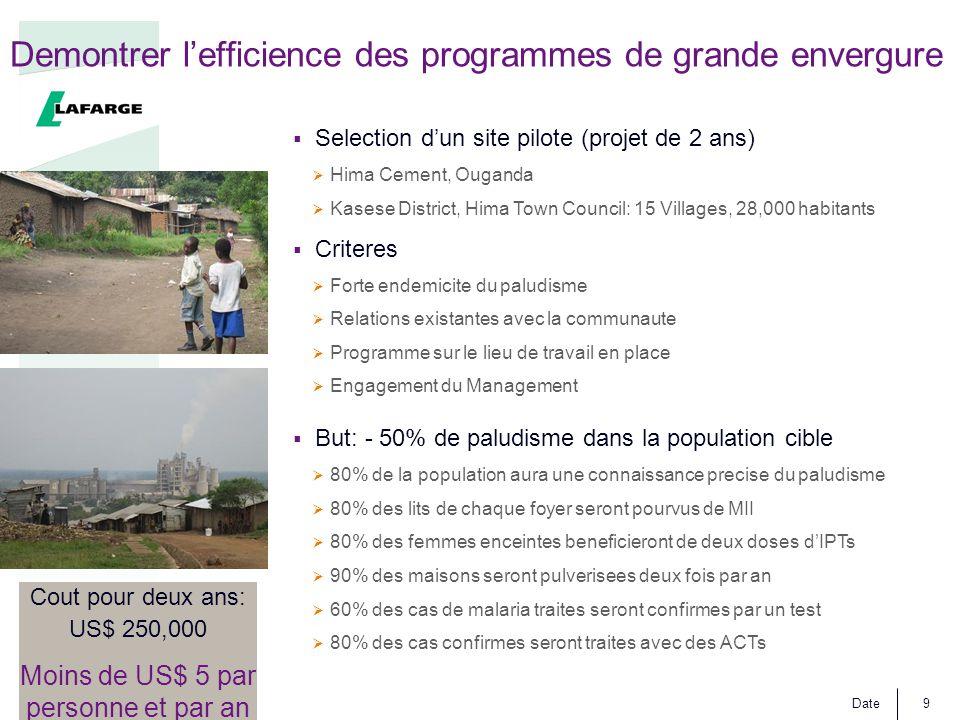 Date9 Demontrer l'efficience des programmes de grande envergure  Selection d'un site pilote (projet de 2 ans)  Hima Cement, Ouganda  Kasese Distric
