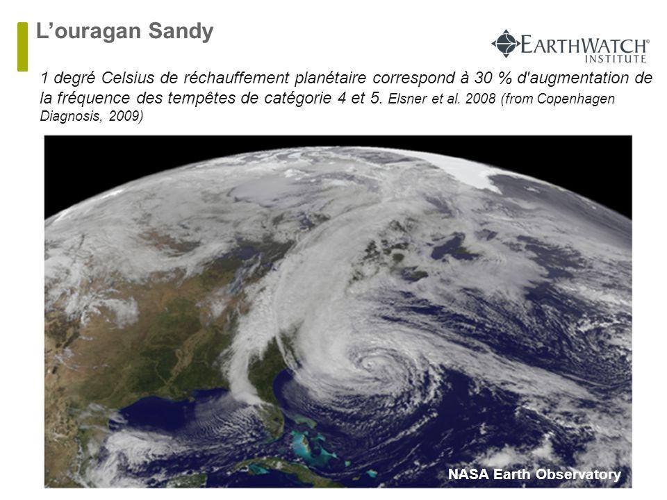 L'ouragan Sandy NASA Earth Observatory 1 degré Celsius de réchauffement planétaire correspond à 30 % d'augmentation de la fréquence des tempêtes de ca