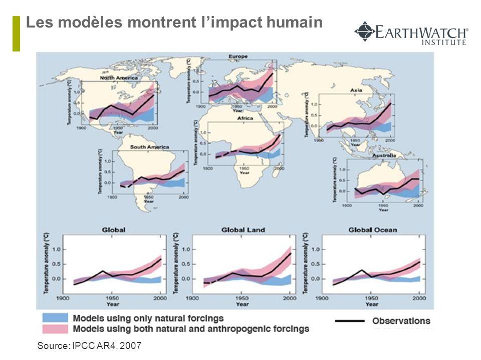 Les modèles montrent l'impact humain Source: IPCC AR4, 2007