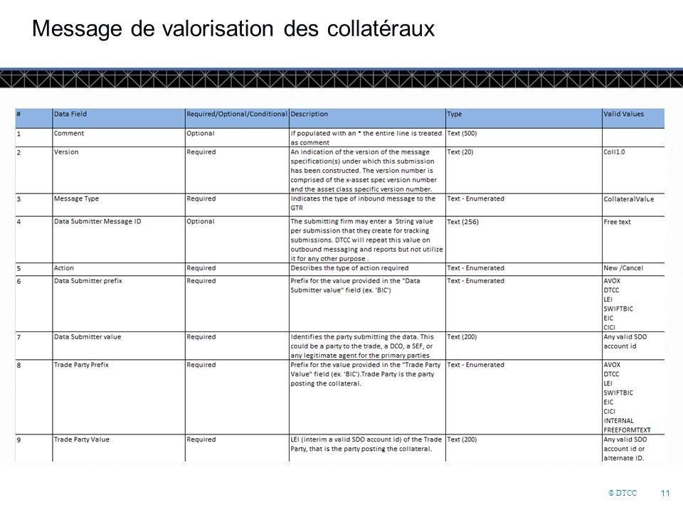 © DTCC 11 Message de valorisation des collatéraux
