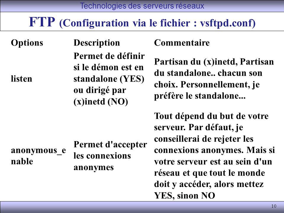 10 FTP (Configuration via le fichier : vsftpd.conf) Technologies des serveurs réseaux OptionsDescriptionCommentaire listen Permet de définir si le démon est en standalone (YES) ou dirigé par (x)inetd (NO) Partisan du (x)inetd, Partisan du standalone..