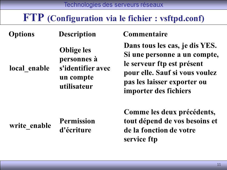 11 FTP (Configuration via le fichier : vsftpd.conf) Technologies des serveurs réseaux OptionsDescriptionCommentaire local_enable Oblige les personnes à s identifier avec un compte utilisateur Dans tous les cas, je dis YES.