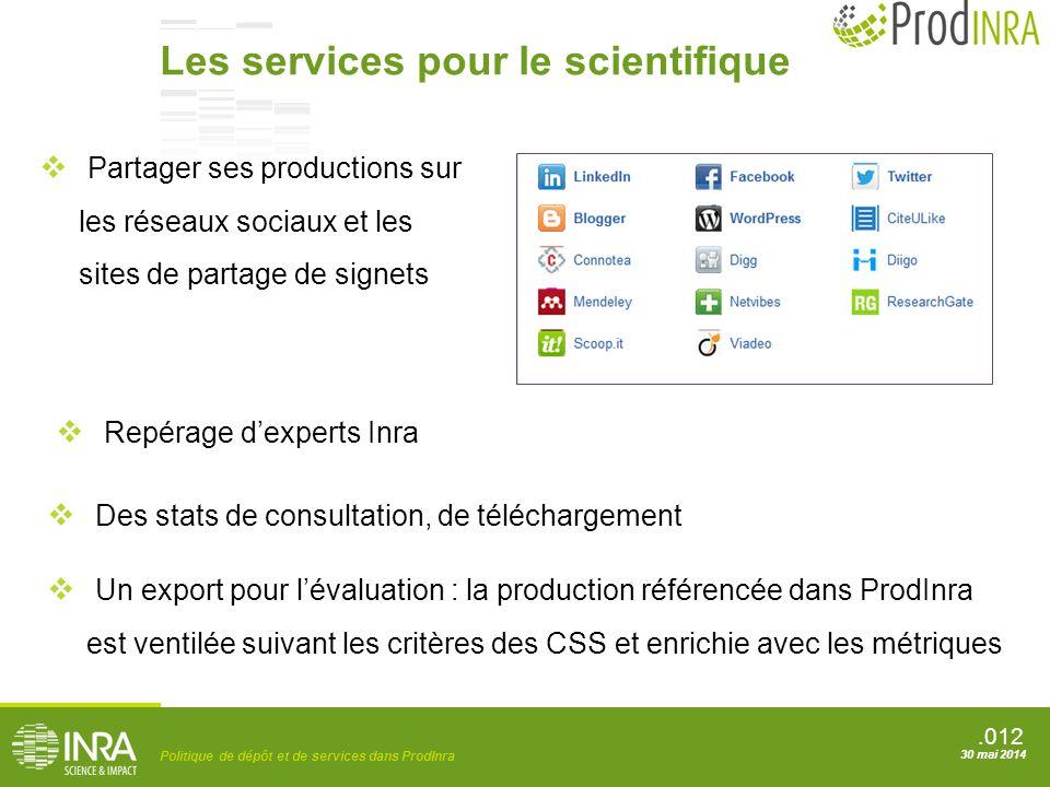 .012 Politique de dépôt et de services dans ProdInra 30 mai 2014 Les services pour le scientifique  Partager ses productions sur les réseaux sociaux