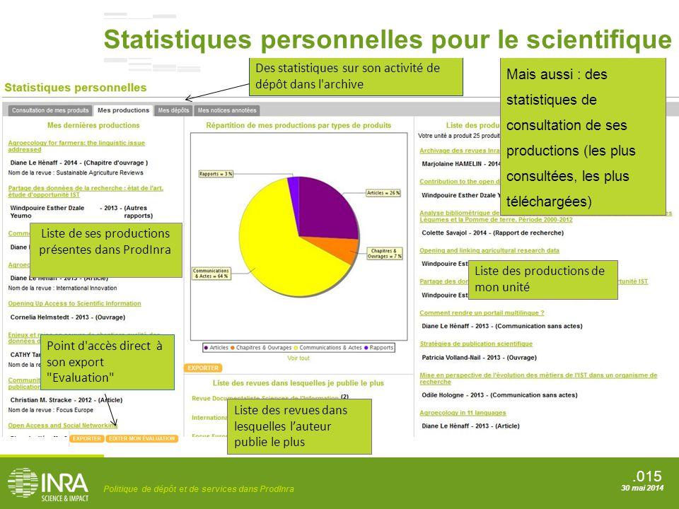 .015 Politique de dépôt et de services dans ProdInra 30 mai 2014 Liste des productions de mon unité Des statistiques sur son activité de dépôt dans l'