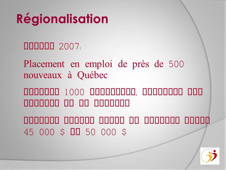 Régionalisation Depuis 2007: Placement en emploi de près de 500 nouveaux à Québec Environ 1000 personnes, incluant les membres de la famille Salaire annuel moyen se situant entre 45 000 $ et 50 000 $