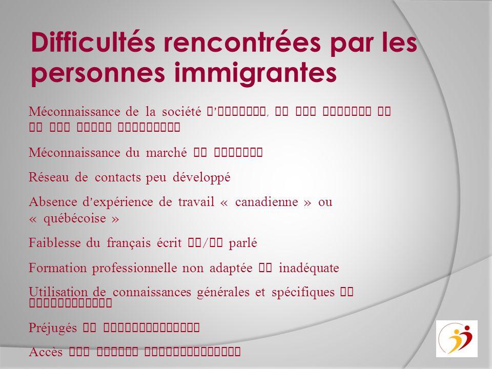 Difficultés rencontrées par les personnes immigrantes Méconnaissance de la société d ' accueil, de ses valeurs et de ses codes culturels Méconnaissanc