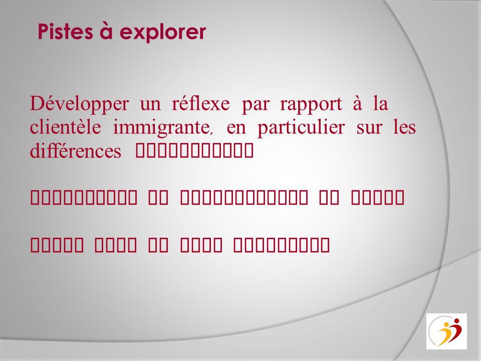 Développer un réflexe par rapport à la clientèle immigrante, en particulier sur les différences culturelles Intervenir en connaissance de cause Opter pour le mode solutions Pistes à explorer