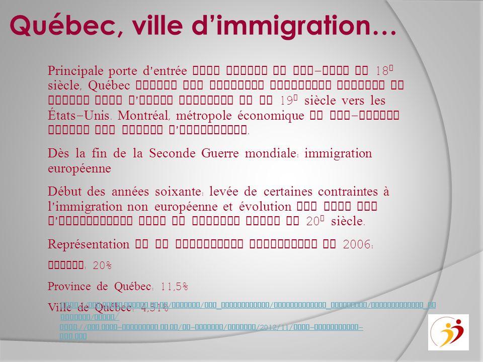 Québec, ville d'immigration… Principale porte d ' entrée avec Boston et New - York au 18 e siècle, Québec voient ses nouveaux arrivants prendre le chemin vers l ' Ouest canadien et au 19 e siècle vers les États - Unis.