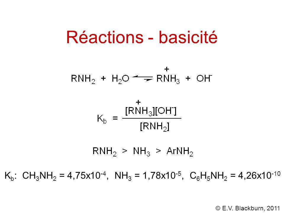 © E.V. Blackburn, 2011 Réactions - basicité K b : CH 3 NH 2 = 4,75x10 -4, NH 3 = 1,78x10 -5, C 6 H 5 NH 2 = 4,26x10 -10