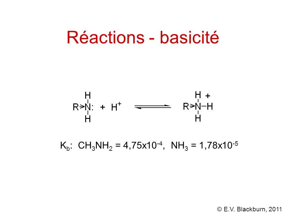 © E.V. Blackburn, 2011 Réactions - basicité K b : CH 3 NH 2 = 4,75x10 -4, NH 3 = 1,78x10 -5