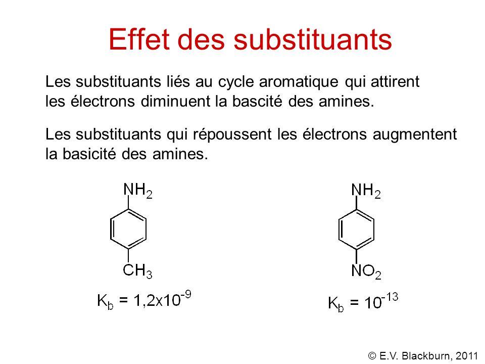 © E.V. Blackburn, 2011 Effet des substituants Les substituants liés au cycle aromatique qui attirent les électrons diminuent la bascité des amines. Le