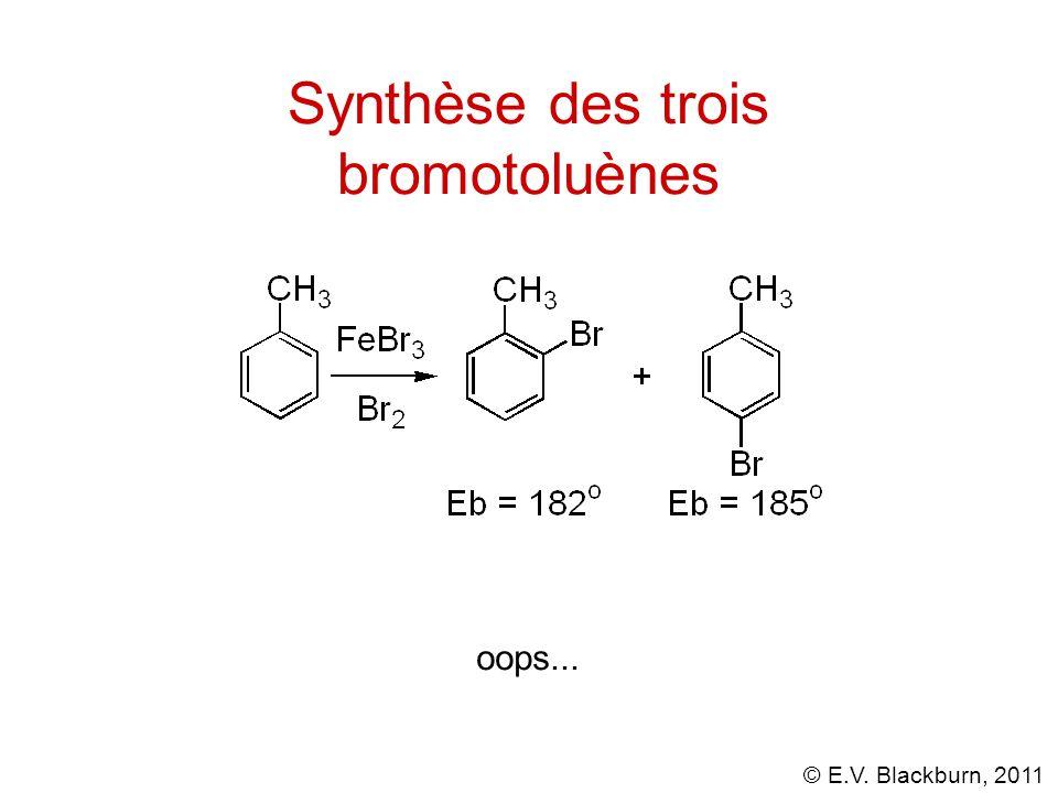 © E.V. Blackburn, 2011 Synthèse des trois bromotoluènes oops...