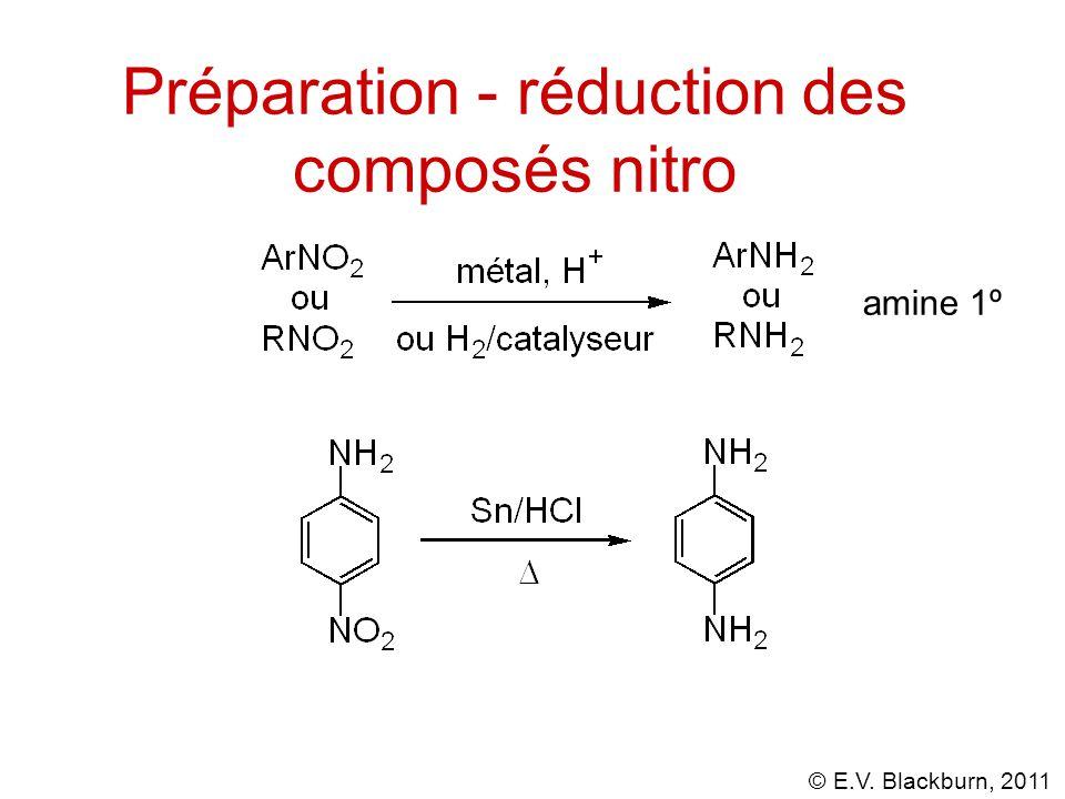 © E.V. Blackburn, 2011 Préparation - réduction des composés nitro amine 1º
