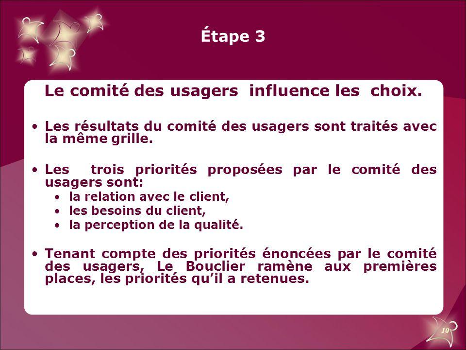 10 Étape 3 Le comité des usagers influence les choix. Les résultats du comité des usagers sont traités avec la même grille. Les trois priorités propos