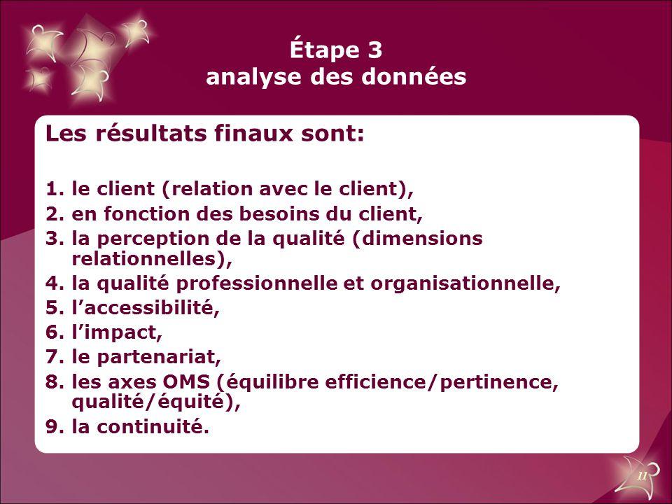 11 Étape 3 analyse des données Les résultats finaux sont: 1.le client (relation avec le client), 2.en fonction des besoins du client, 3.la perception
