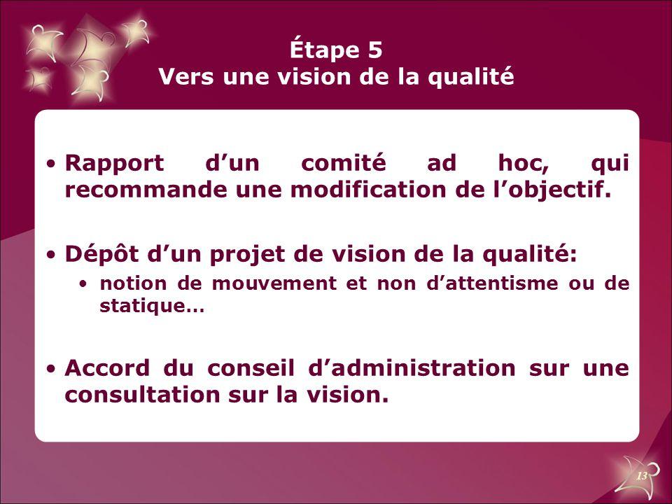 13 Étape 5 Vers une vision de la qualité Rapport d'un comité ad hoc, qui recommande une modification de l'objectif. Dépôt d'un projet de vision de la