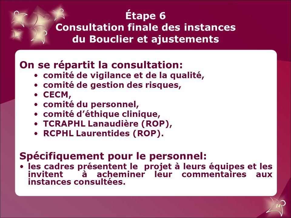 14 Étape 6 Consultation finale des instances du Bouclier et ajustements On se répartit la consultation: comité de vigilance et de la qualité, comité d