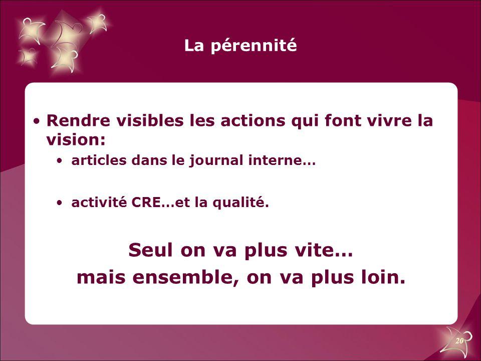 20 La pérennité Rendre visibles les actions qui font vivre la vision: articles dans le journal interne… activité CRE…et la qualité. Seul on va plus vi