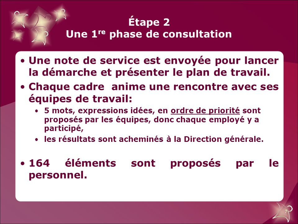 8 Étape 2 Une 1 re phase de consultation Le comité des usagers tient une rencontre spécifique en utilisant le brainstorming: propose 32 éléments sur leur vision de la qualité au Bouclier, achemine leurs résultats à la Direction générale.