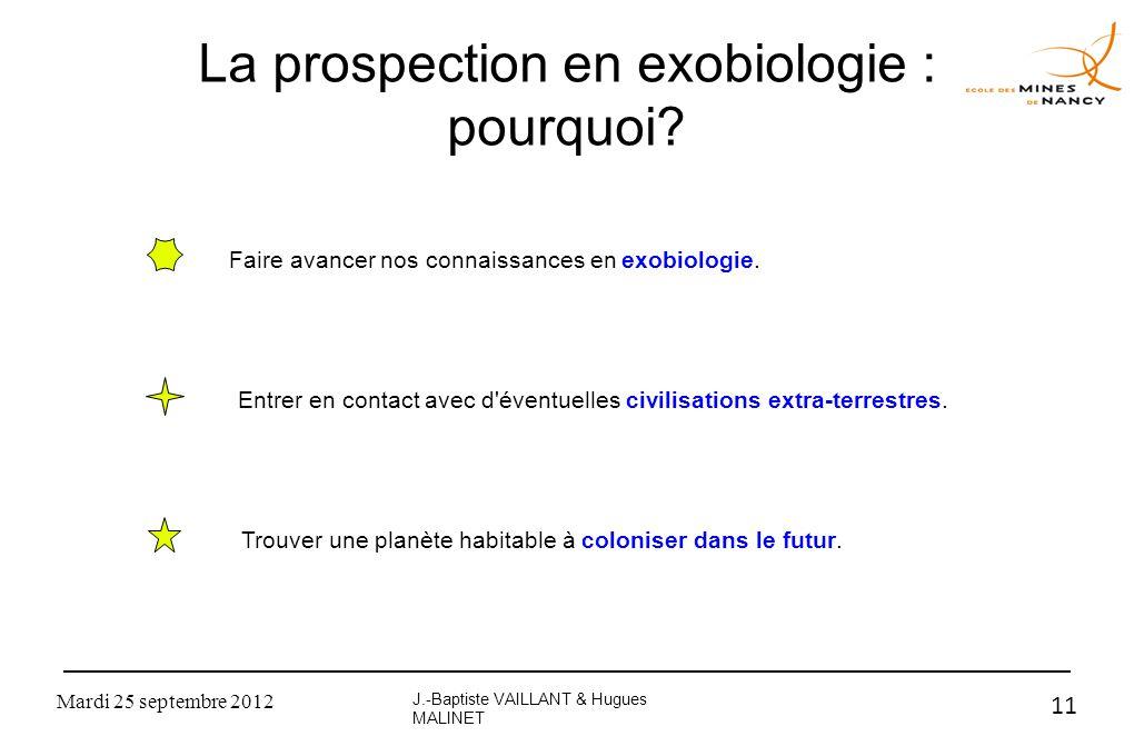 Mardi 25 septembre 2012 11 La prospection en exobiologie : pourquoi? J.-Baptiste VAILLANT & Hugues MALINET Faire avancer nos connaissances en exobiolo